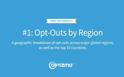 OPTIZMO™ Releases Global Opt-Out Infographic