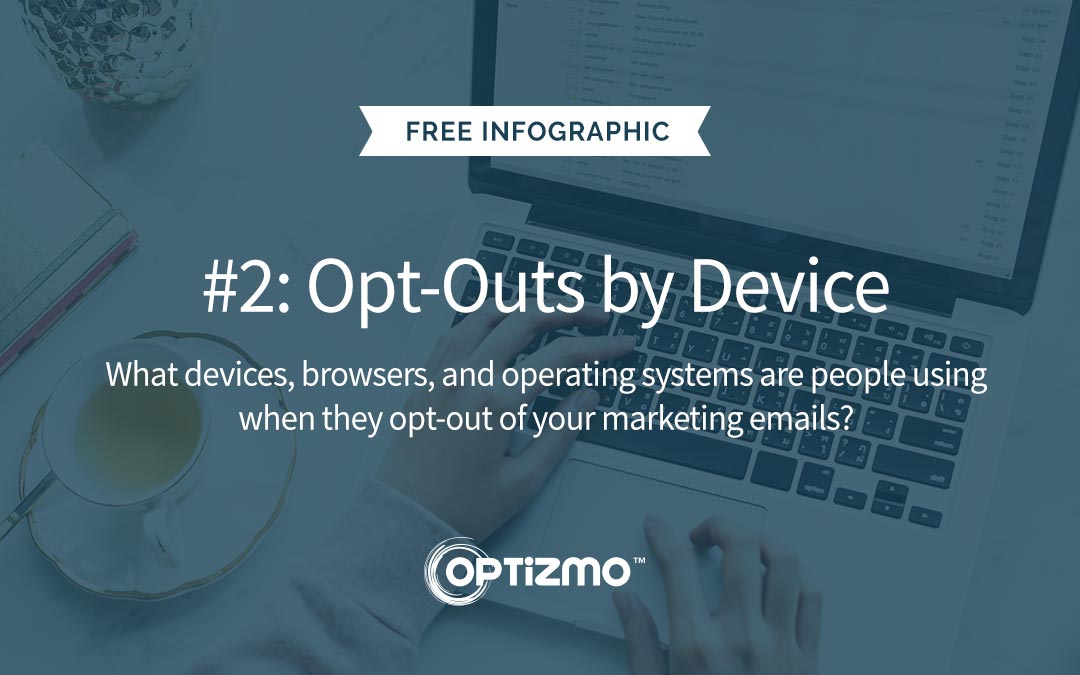 Infographic: Opt-Outs by Device, Browser & Operating Systems