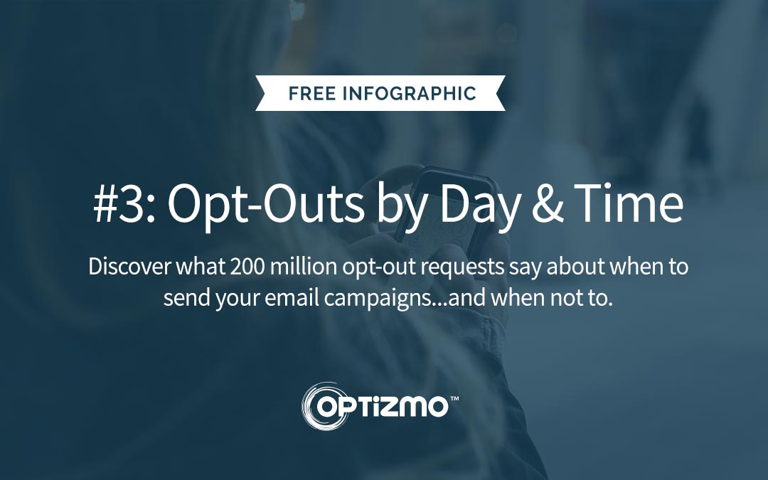 Infographic: Opt-Outs by Day & Time