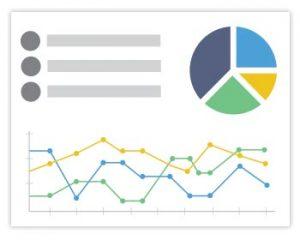 Marketing Intelligence & Analytics