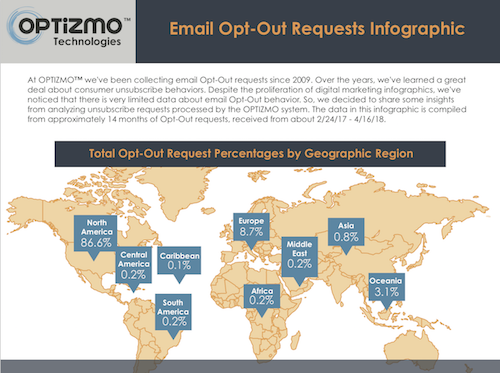 Email Opt-Out Behavior Infographic by Geography – Adotas
