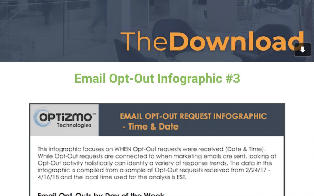 OPTIZMO – September 2018 News – New Opt-Out Data
