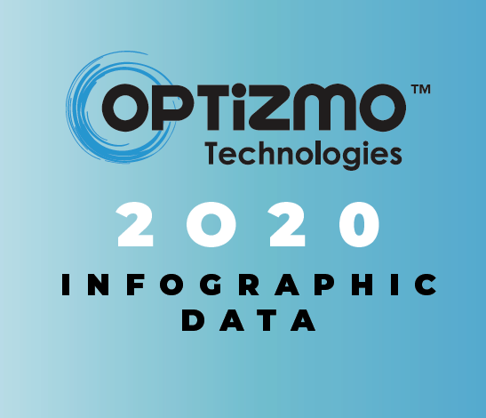 2020 Opt-Out Infographic Preview